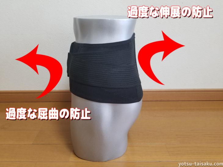 コルセットの役割(腰部に過度な屈曲や伸展、ねじれの制限)