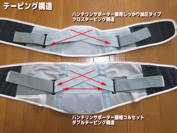 バンテリンサポーター腰椎コルセットのサポート力(ダブルテーピングベルト)